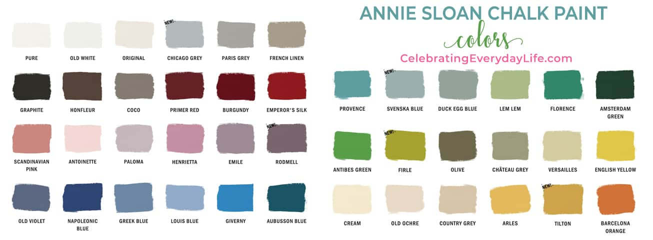 Swatches Of Annie Sloan Chalk Paint Colors