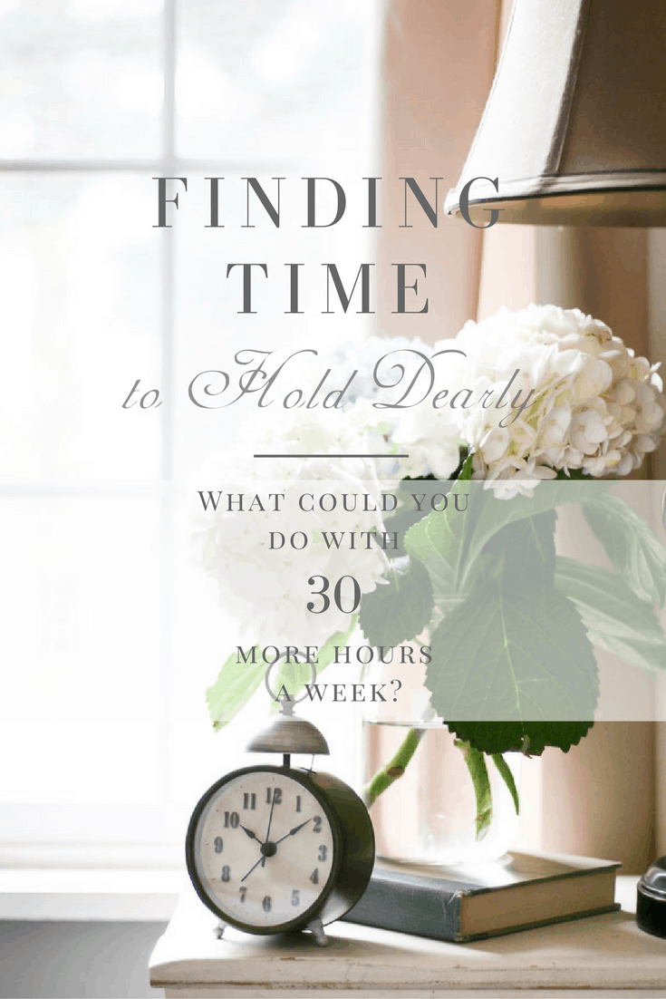 How to find more TIME to do what you LOVE!